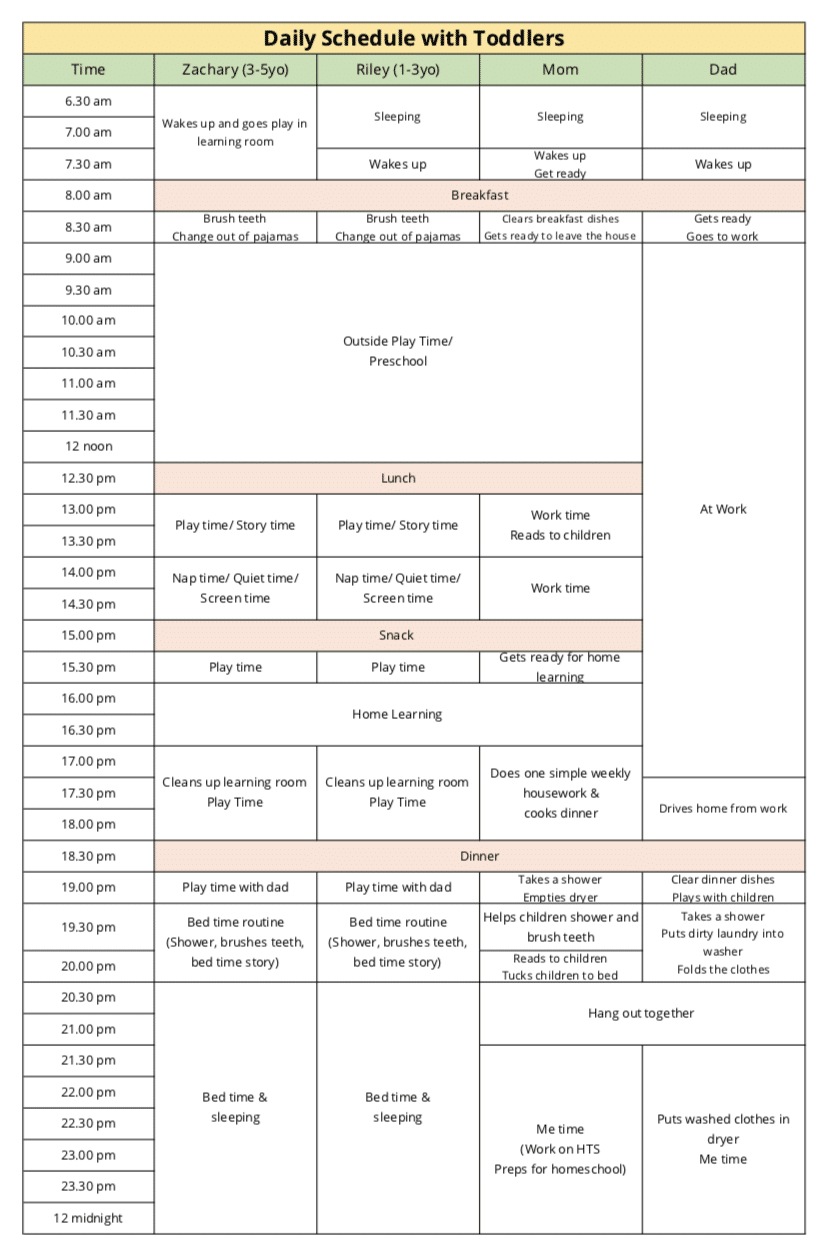 Daily Toddler Schedule
