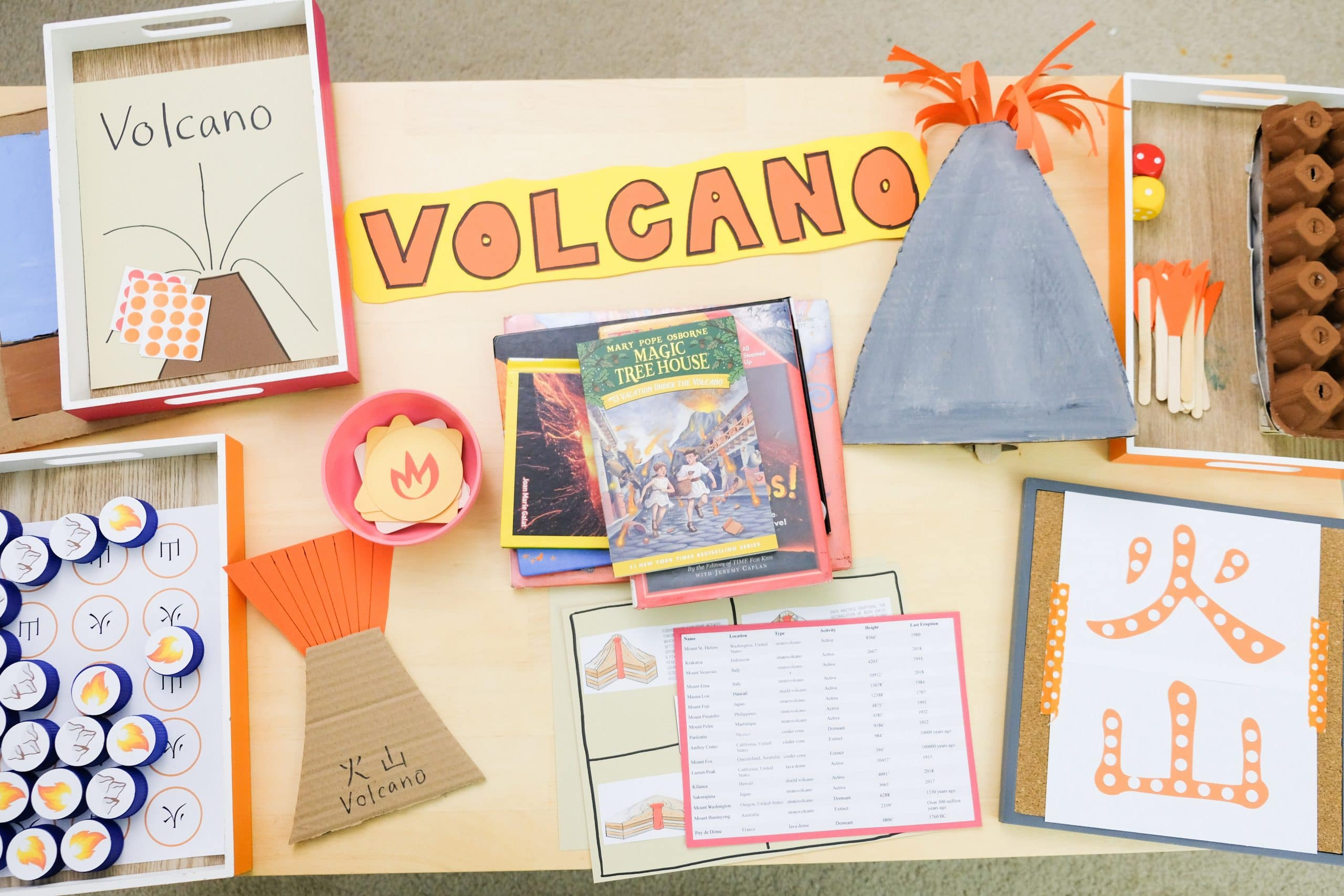 Volcano theme based learning activities